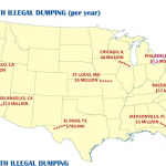 Taxpayer Cost of Illegal Dumping In The USA